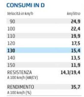 4Ruote 2016-043 Prius4 1